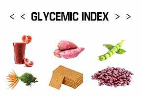 Glycemic Load Glycemic Load is the combined score that accounts for both the quality and quantity of carbohydrate in one 'number'', commonly referred to as GL of a food. It is…